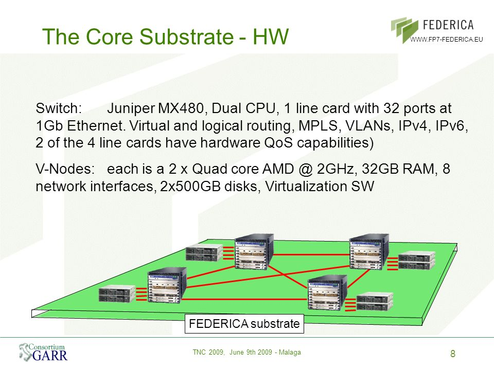 8 TNC 2009, June 9th 2009 - Malaga WWW.FP7-FEDERICA.EU The Core Substrate - HW Switch:Juniper MX480, Dual CPU, 1 line card with 32 ports at 1Gb Ethernet.