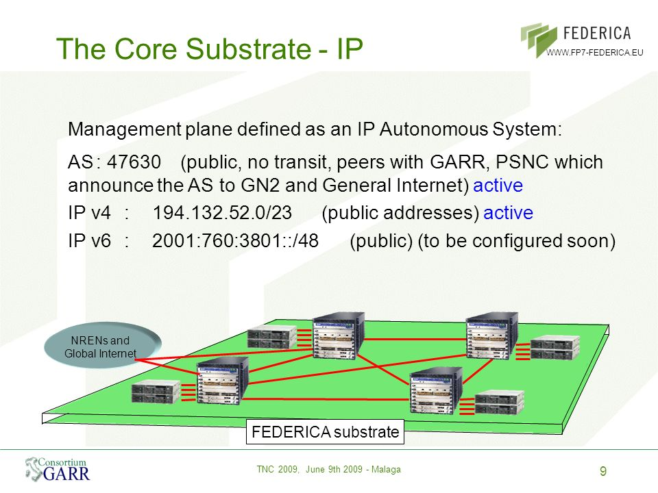 9 TNC 2009, June 9th 2009 - Malaga WWW.FP7-FEDERICA.EU The Core Substrate - IP Management plane defined as an IP Autonomous System: AS: 47630(public, no transit, peers with GARR, PSNC which announce the AS to GN2 and General Internet) active IP v4:194.132.52.0/23(public addresses) active IP v6:2001:760:3801::/48 (public) (to be configured soon) FEDERICA substrate NRENs and Global Internet