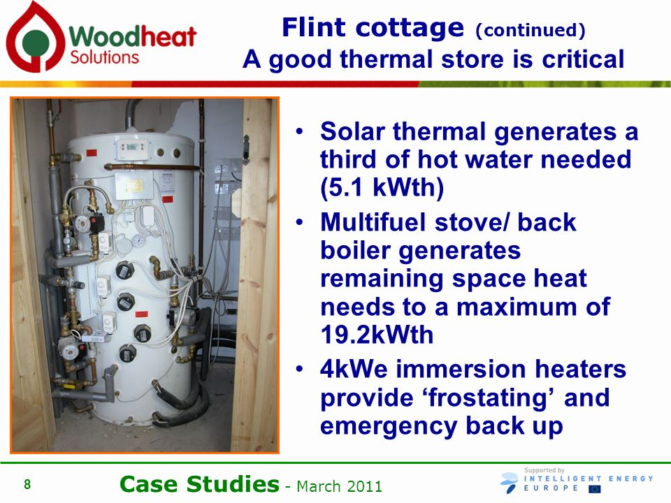 Case Studies - March Flint cottage (continued) A good thermal store is critical Solar thermal generates a third of hot water needed (5.1 kWth) Multifuel stove/ back boiler generates remaining space heat needs to a maximum of 19.2kWth 4kWe immersion heaters provide frostating and emergency back up