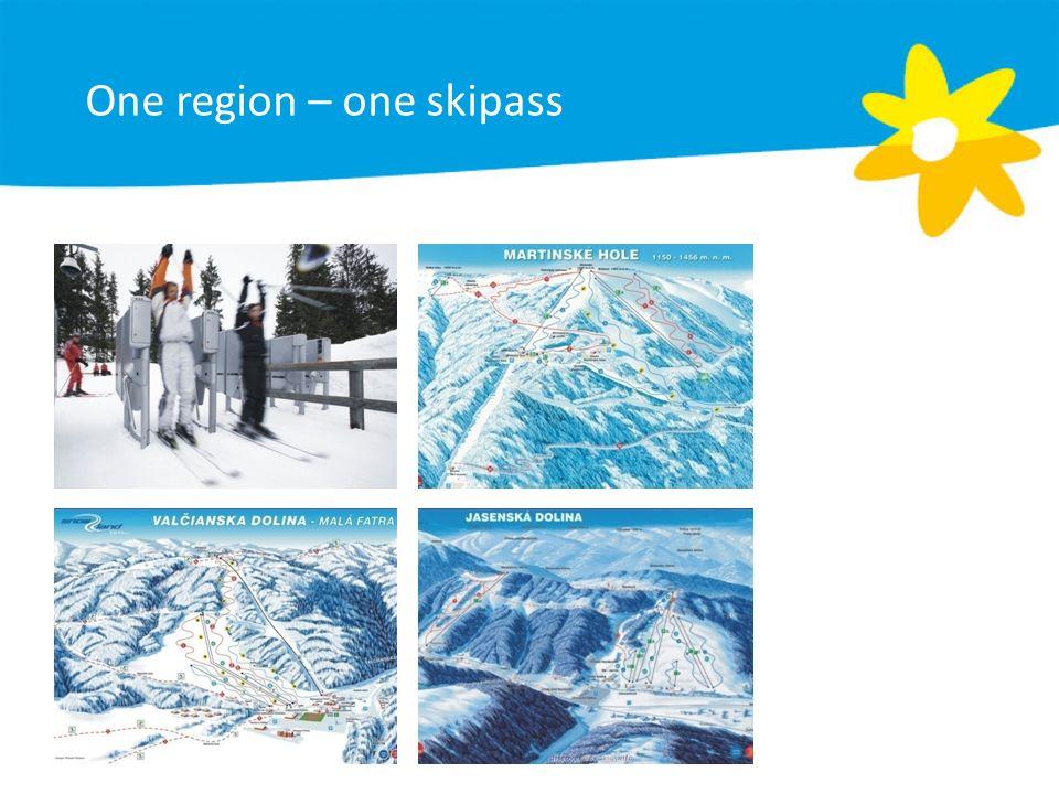 One region – one skipass