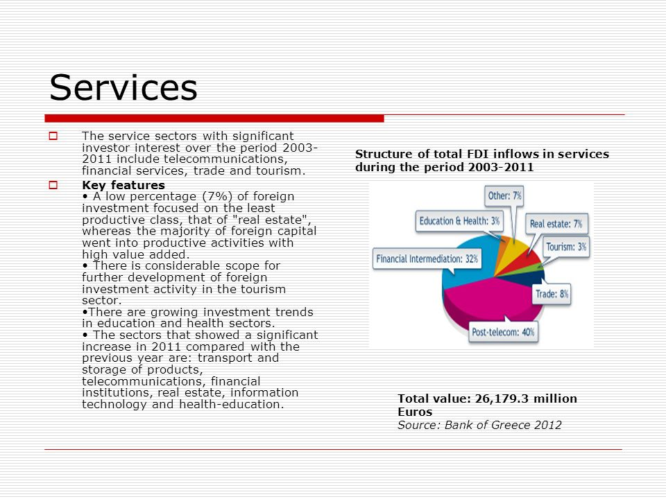 Services The service sectors with significant investor interest over the period 2003- 2011 include telecommunications, financial services, trade and tourism.