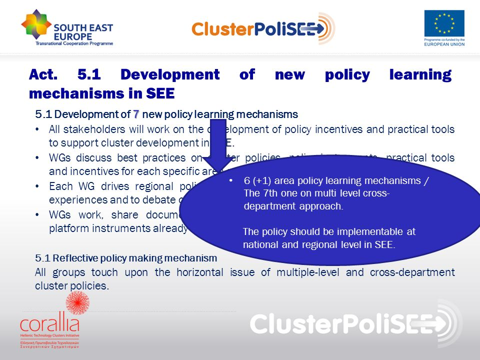 Act. 5.1 Development of new policy learning mechanisms in SEE 7 5.1 Development of 7 new policy learning mechanisms All stakeholders will work on the