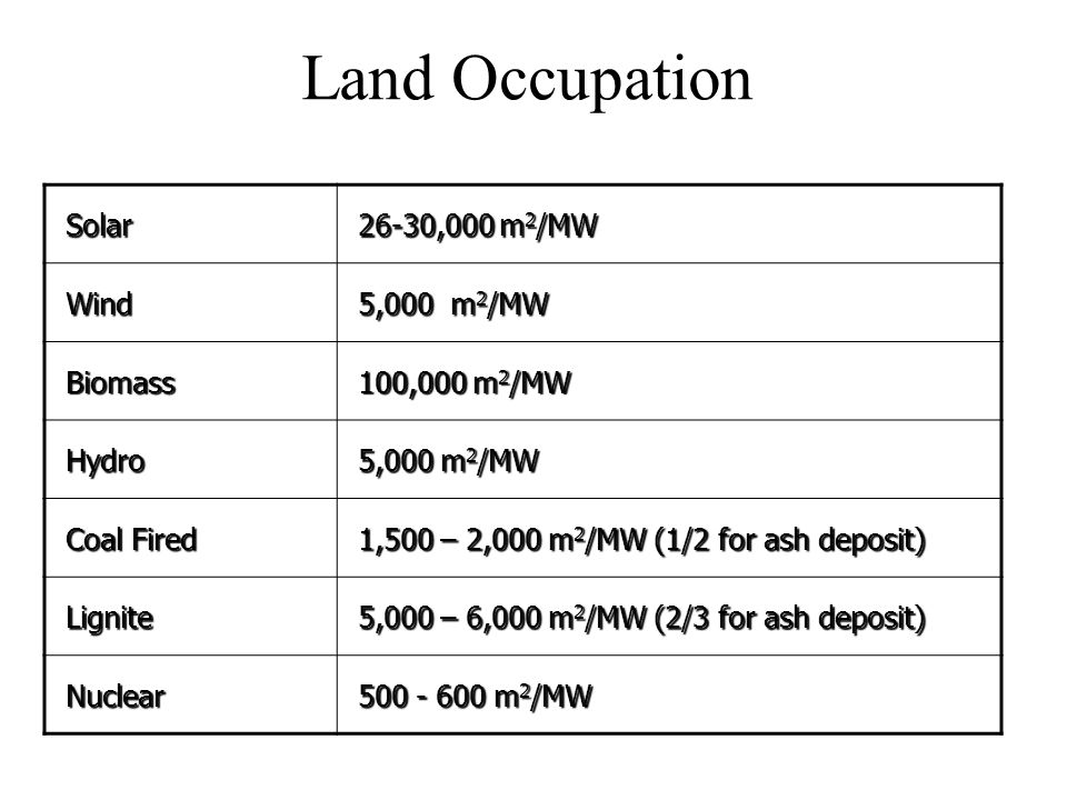 Land Occupation Solar 26-30,000 m 2 /MW Wind 5,000 m 2 /MW Biomass 100,000 m 2 /MW Hydro 5,000 m 2 /MW Coal Fired 1,500 – 2,000 m 2 /MW (1/2 for ash deposit) Lignite 5,000 – 6,000 m 2 /MW (2/3 for ash deposit) Nuclear 500 - 600 m 2 /MW