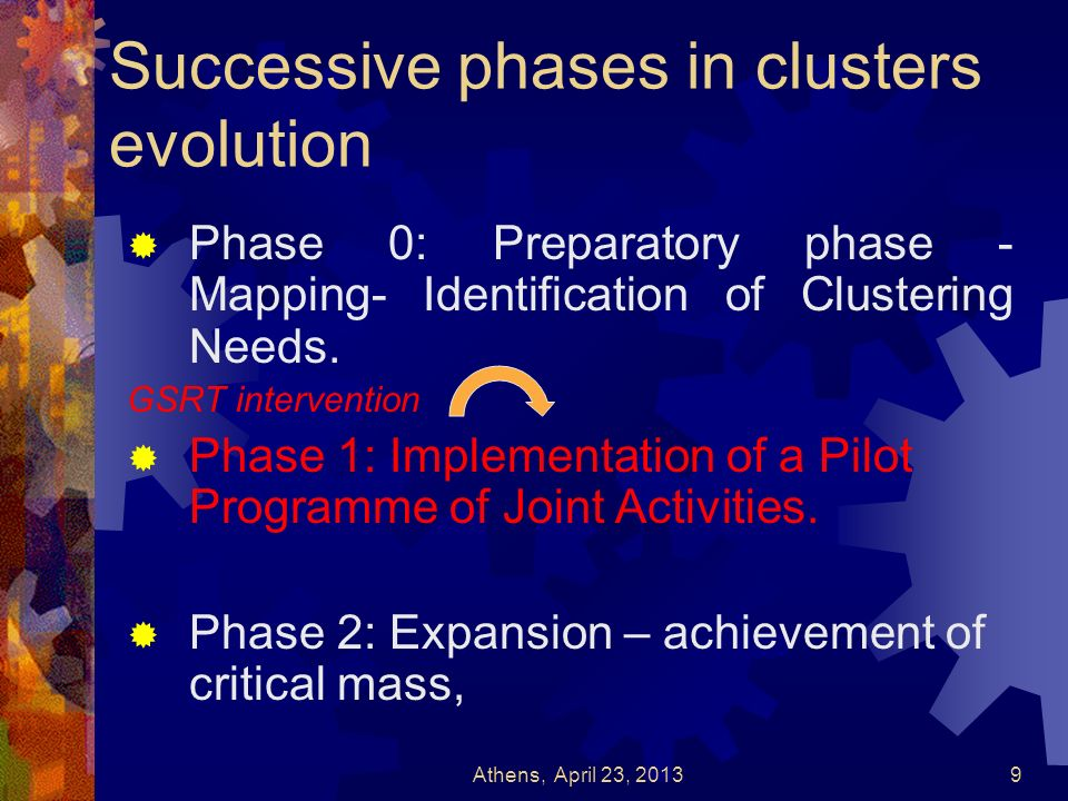 Successive phases in clusters evolution Phase 0: Preparatory phase - Mapping- Identification of Clustering Needs. GSRT intervention Phase 1: Implement