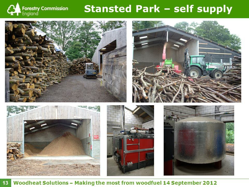 Woodheat Solutions – Making the most from woodfuel 14 September 2012 13 Stansted Park – self supply