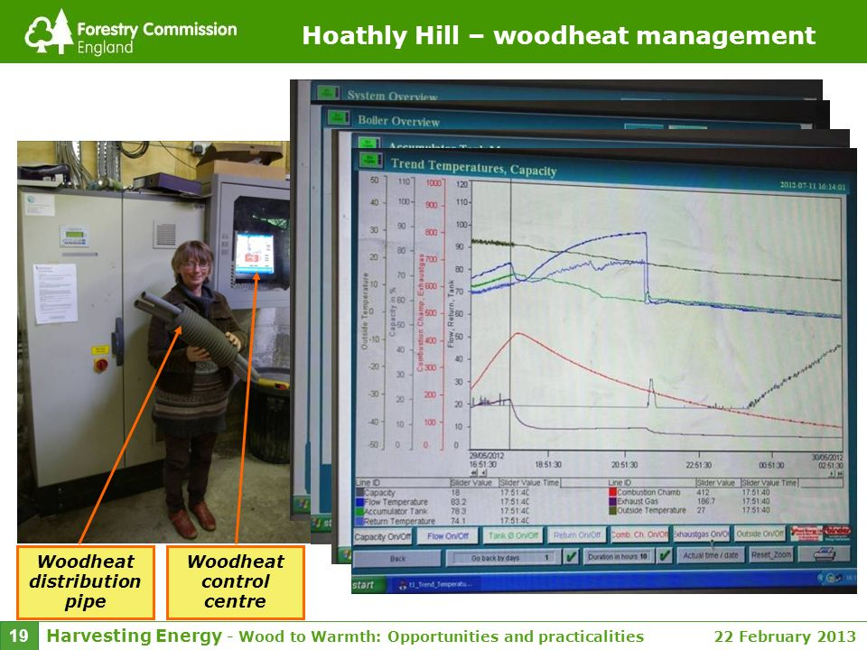 Harvesting Energy - Wood to Warmth: Opportunities and practicalities 22 February 2013 19 Hoathly Hill – woodheat management Woodheat distribution pipe