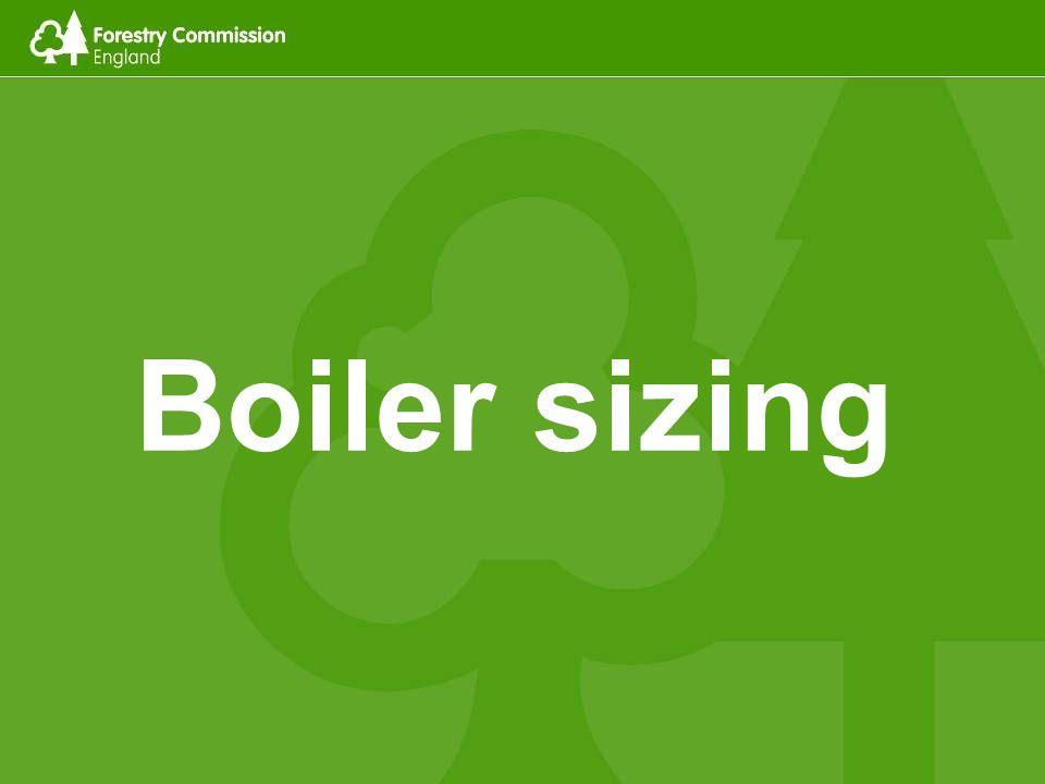 Boiler sizing