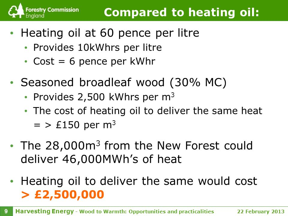 Harvesting Energy - Wood to Warmth: Opportunities and practicalities 22 February 2013 9 Compared to heating oil: Heating oil at 60 pence per litre Pro
