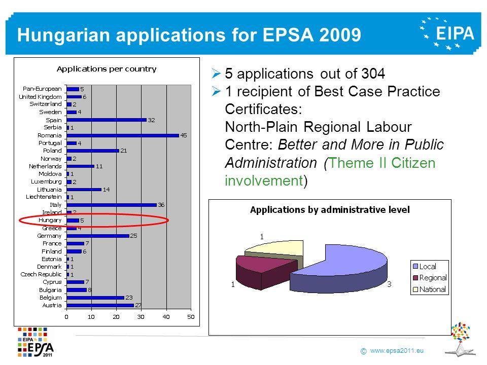 www.epsa2011.eu © Hungarian applications for EPSA 2009 5 applications out of 304 1 recipient of Best Case Practice Certificates: North-Plain Regional