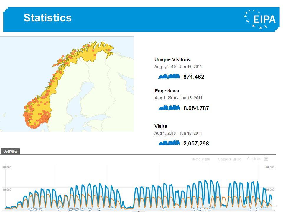 www.epsa2011.eu © Statistics ndla.noNasjonal digital læringsarena