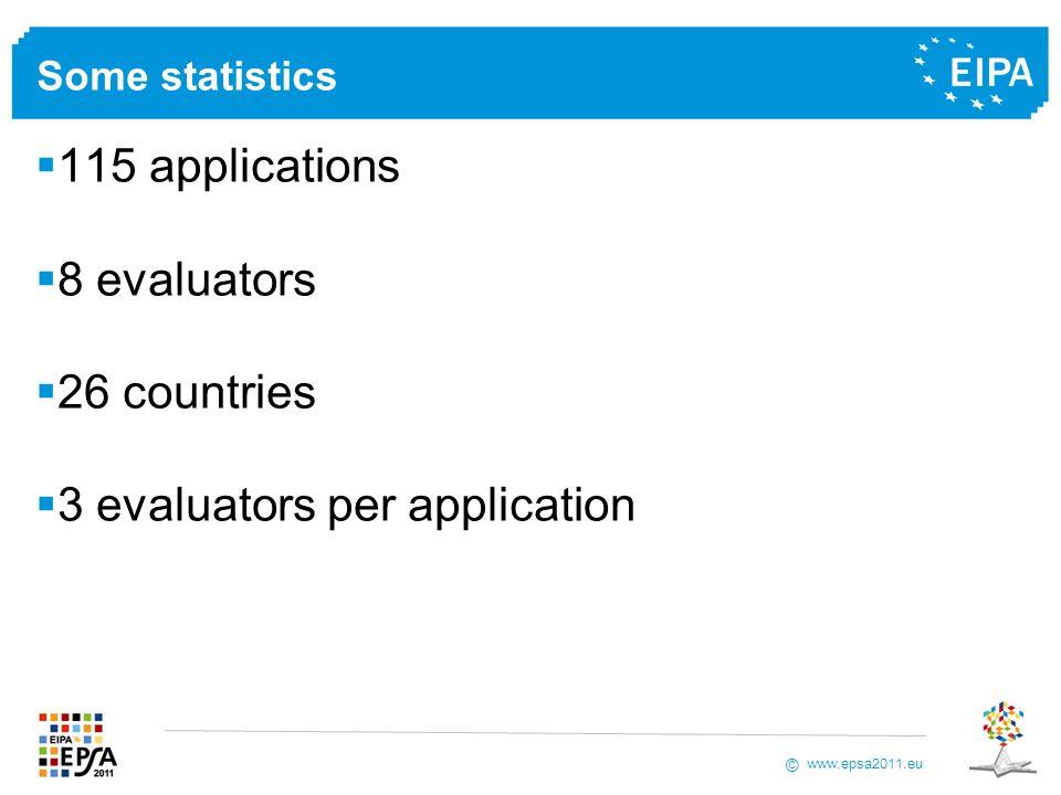 www.epsa2011.eu © Some statistics 115 applications 8 evaluators 26 countries 3 evaluators per application