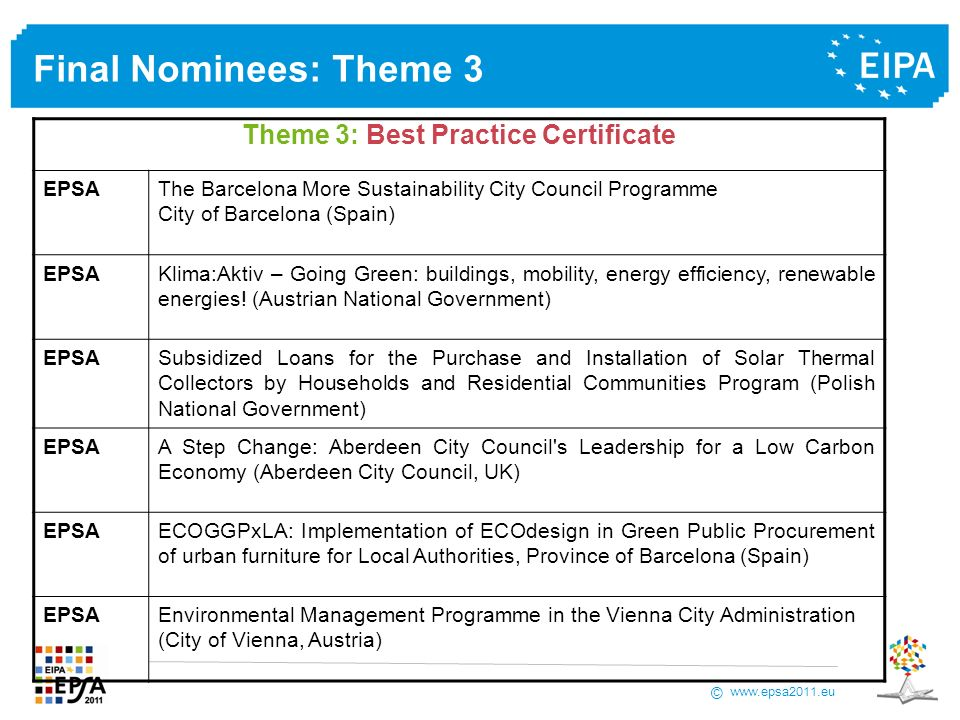 www.epsa2011.eu © Final Nominees: Theme 3 Theme 3: Best Practice Certificate EPSAThe Barcelona More Sustainability City Council Programme City of Barcelona (Spain) EPSAKlima:Aktiv – Going Green: buildings, mobility, energy efficiency, renewable energies.