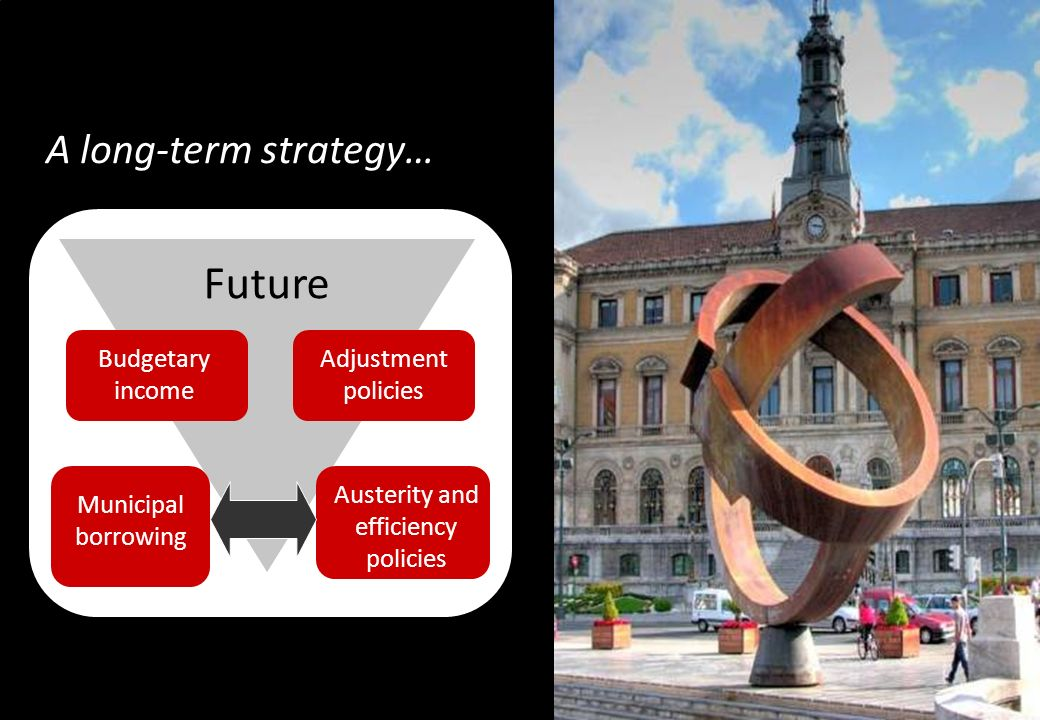 A long-term strategy… Future Budgetary income Adjustment policies Municipal borrowing Austerity and efficiency policies