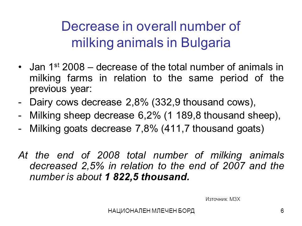 НАЦИОНАЛЕН МЛЕЧЕН БОРД6 Decrease in overall number of milking animals in Bulgaria Jan 1 st 2008 – decrease of the total number of animals in milking farms in relation to the same period of the previous year: -Dairy cows decrease 2,8% (332,9 thousand cows), -Milking sheep decrease 6,2% (1 189,8 thousand sheep), -Milking goats decrease 7,8% (411,7 thousand goats) At the end of 2008 total number of milking animals decreased 2,5% in relation to the end of 2007 and the number is about 1 822,5 thousand.