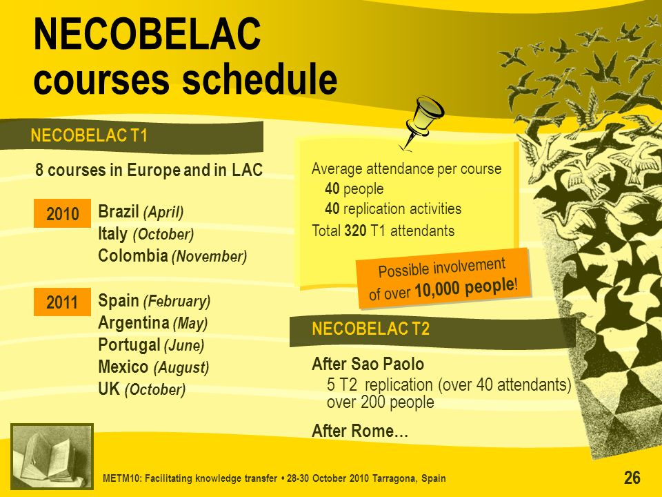 METM10: Facilitating knowledge transfer 28-30 October 2010 Tarragona, Spain 26 NECOBELAC courses schedule NECOBELAC T1 8 courses in Europe and in LAC