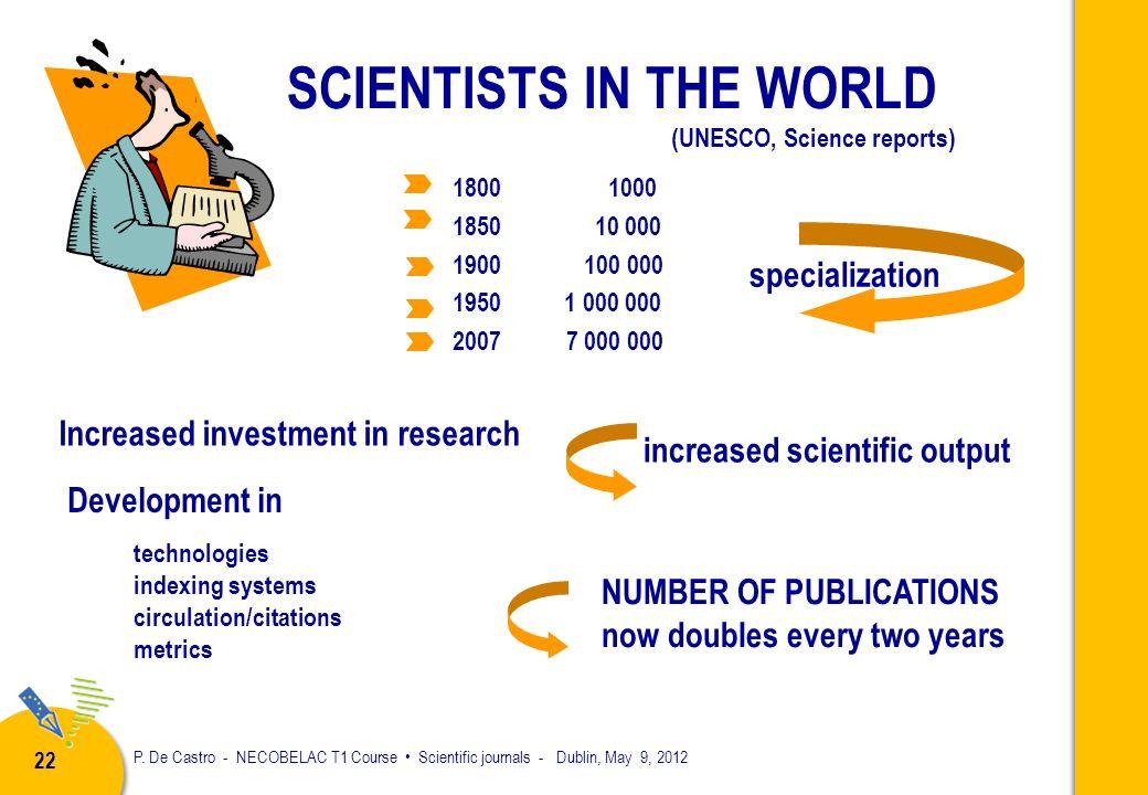 P. De Castro - NECOBELAC T1 Course Scientific journals - Dublin, May 9, 2012 21 INTERNET CHANGES ECONOMIC MODELS AND ALLOWS NEW METRICS Authors become