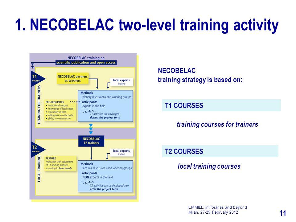 11 1. NECOBELAC two-level training activity NECOBELAC training strategy is based on: training courses for trainers T2 COURSES local training courses T