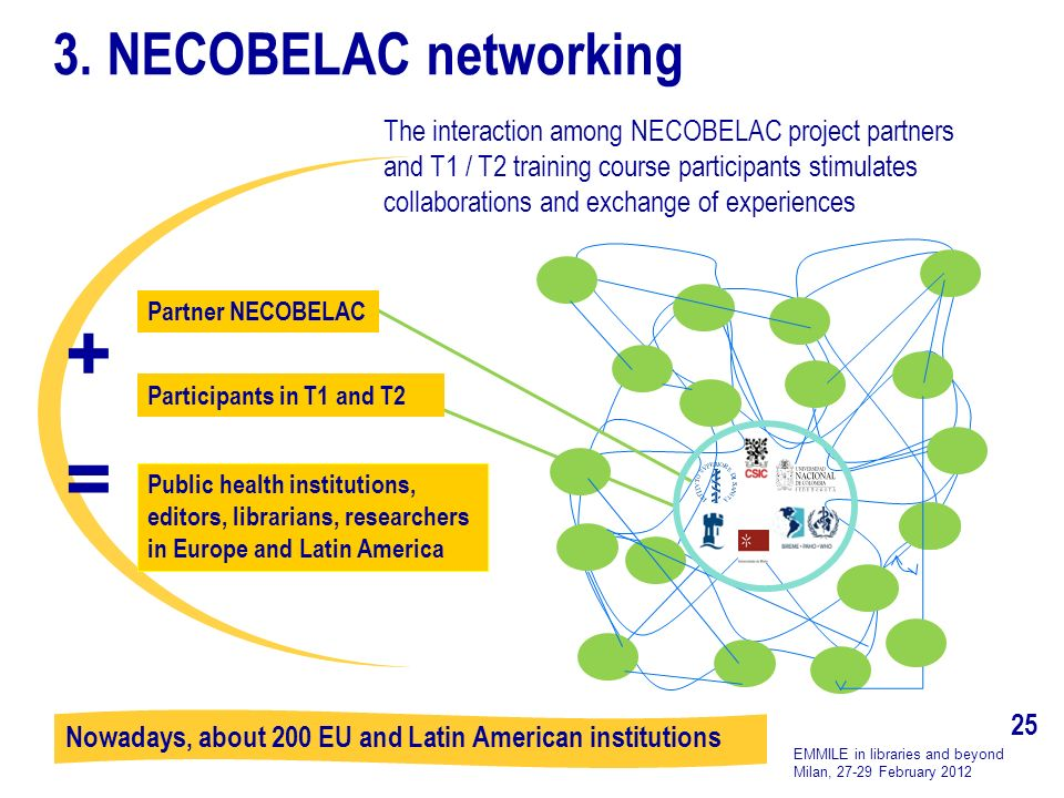 25 3. NECOBELAC networking + Public health institutions, editors, librarians, researchers in Europe and Latin America = Partner NECOBELAC Participants