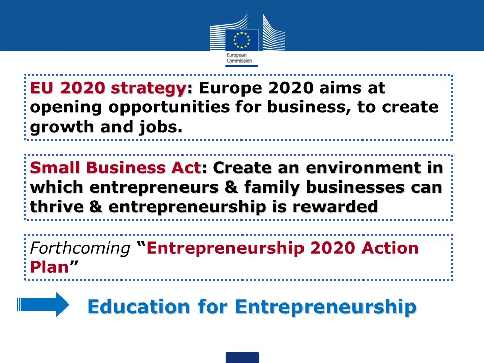 Education for Entrepreneurship Small Business Act: Create an environment in which entrepreneurs & family businesses can thrive & entrepreneurship is r