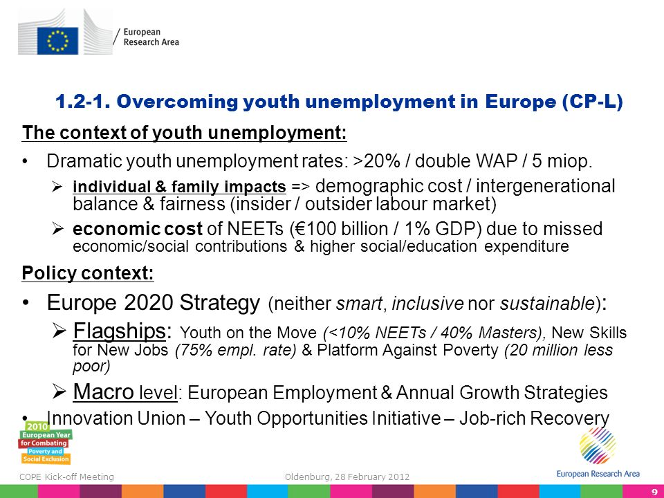9 1.2-1. Overcoming youth unemployment in Europe (CP-L) The context of youth unemployment: Dramatic youth unemployment rates: >20% / double WAP / 5 mi