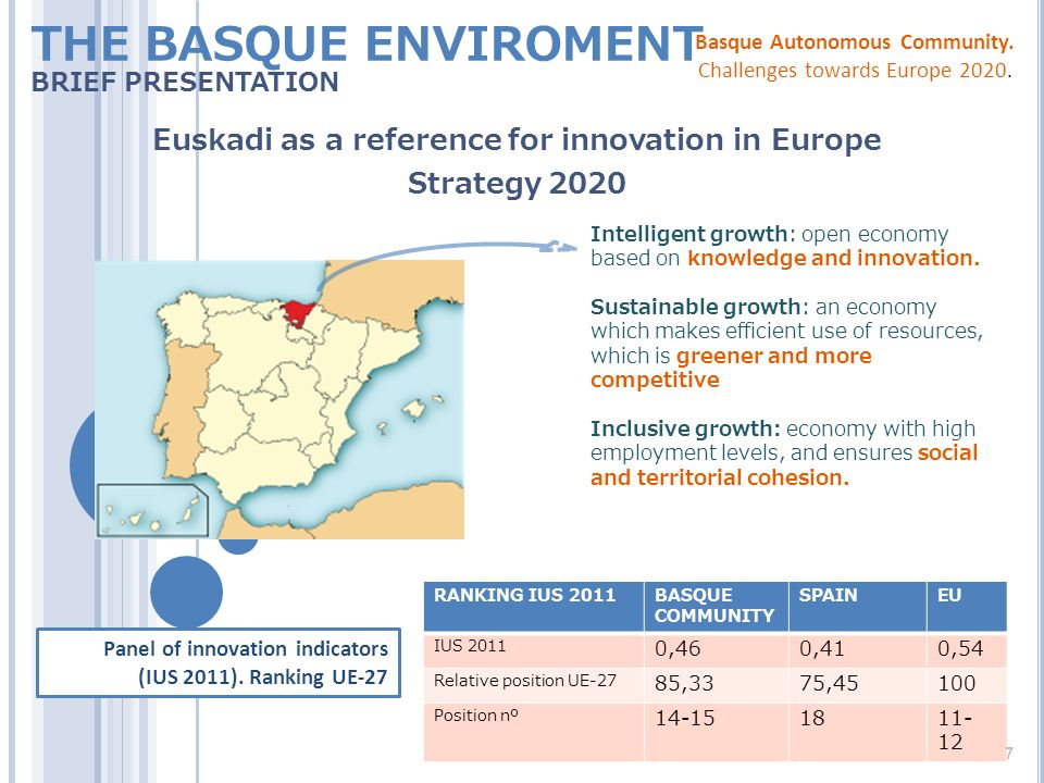 Euskadi as a reference for innovation in Europe Strategy 2020 Intelligent growth: open economy based on knowledge and innovation.