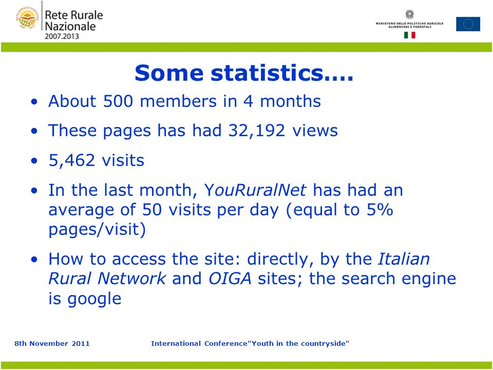 8th November 2011International Conference Youth in the countryside Some statistics….