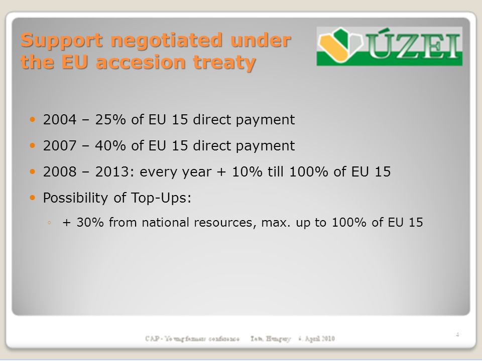 Support negotiated under the EU accesion treaty 2004 – 25% of EU 15 direct payment 2007 – 40% of EU 15 direct payment 2008 – 2013: every year + 10% till 100% of EU 15 Possibility of Top-Ups: + 30% from national resources, max.