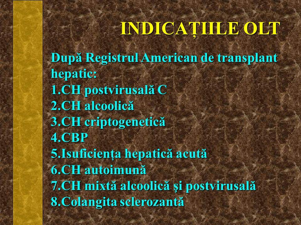 INDICAŢIILE OLT După Registrul American de transplant hepatic: 1.CH postvirusală C 2.CH alcoolică 3.CH criptogenetică 4.CBP 5.Isuficienţa hepatică acu