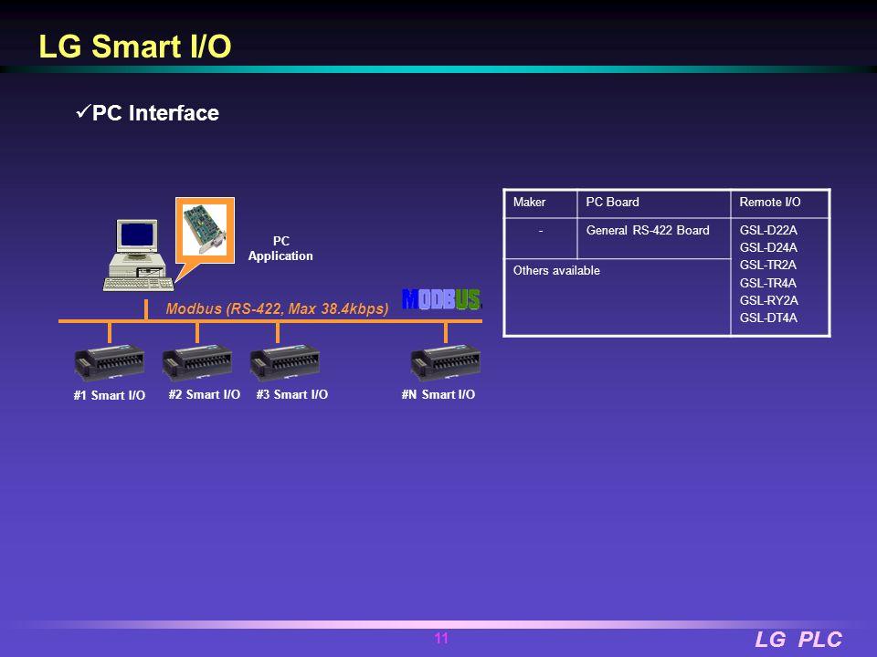 LG PLC 10 LG Smart I/O #1 Smart I/O #2 Smart I/O#3 Smart I/O Modbus (RS-422, Max 38.4kbps) #N Smart I/O MakerCPU (Master Module)Remote I/O SchneiderMo