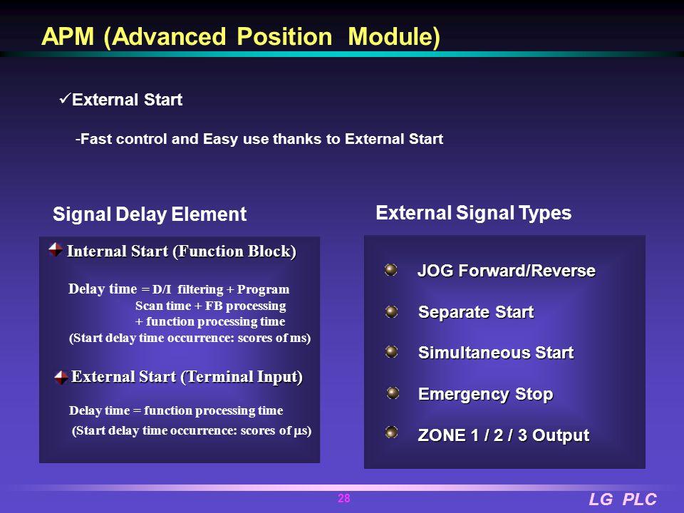 LG PLC 27 - Trapezoidal & S-curve Acceleration/Deceleration (automatic detection of deceleration point) Time Speed Trapezoidal Acc/Dec S-curve Acc/Dec
