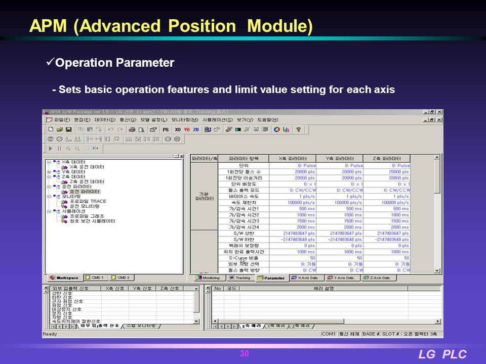 LG PLC 29 - Operation features and information setting in a parameter format WINDOWS-based software APM modules support Powerful parameter editing fun