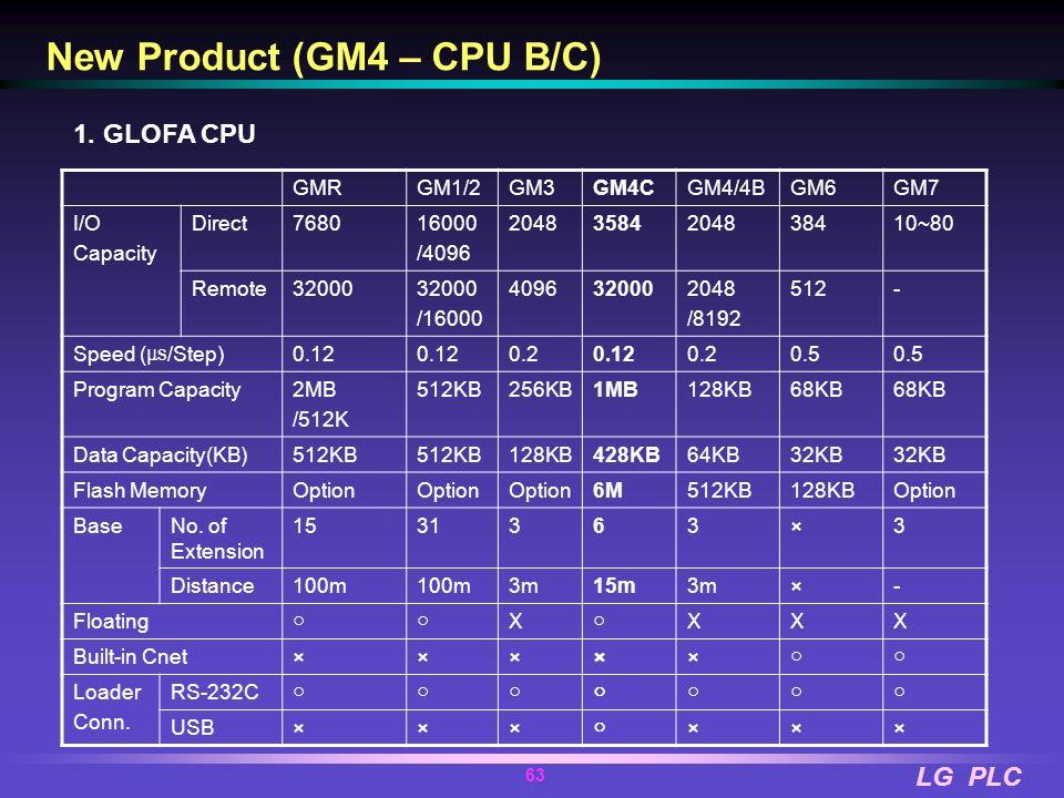 LG PLC 62 LG PLC GM4-CPUB/C Fast Ethernet MASTER-K120S LG Industrial Systems