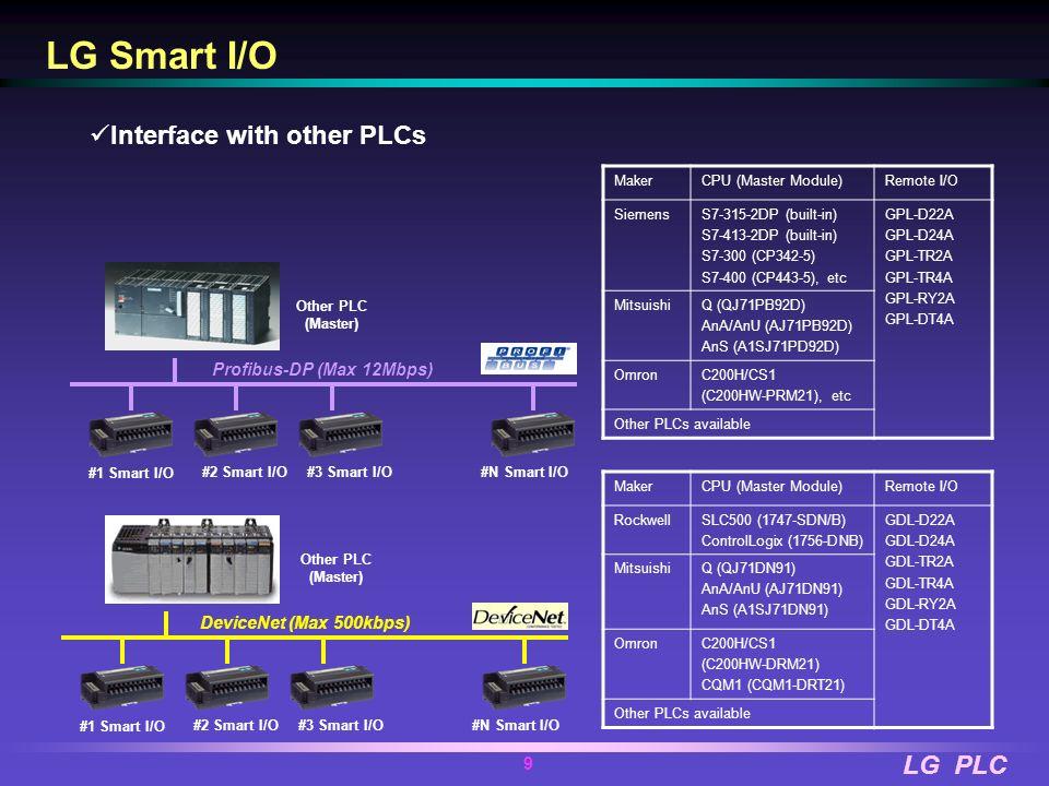 LG PLC 8 LG Smart I/O POWER CPU PUEA I/O GLOFA/Master-K (Master) POWER CPU DUEA I/O GLOFA/Master-K (Master) #1 Smart I/O #2 Smart I/O#3 Smart I/O Prof