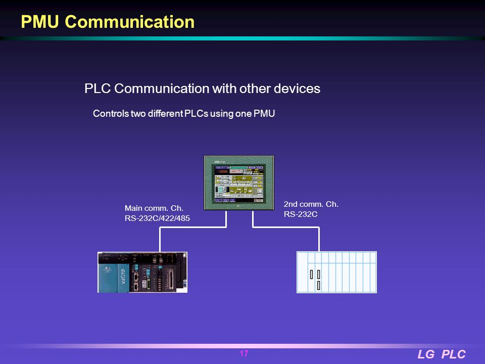 LG PLC 17 PMU Communication Controls two different PLCs using one PMU Main comm. Ch. RS-232C/422/485 PLC Communication with other devices 2nd comm. Ch