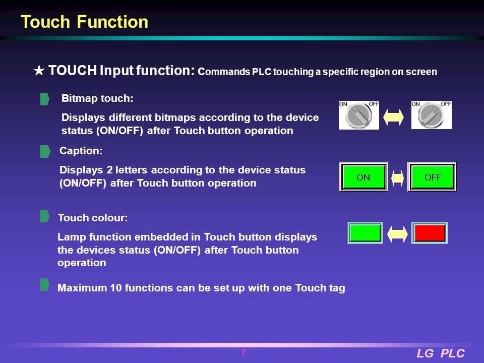 LG PLC 7 Touch Function Bitmap touch: Displays different bitmaps according to the device status (ON/OFF) after Touch button operation Caption: Display