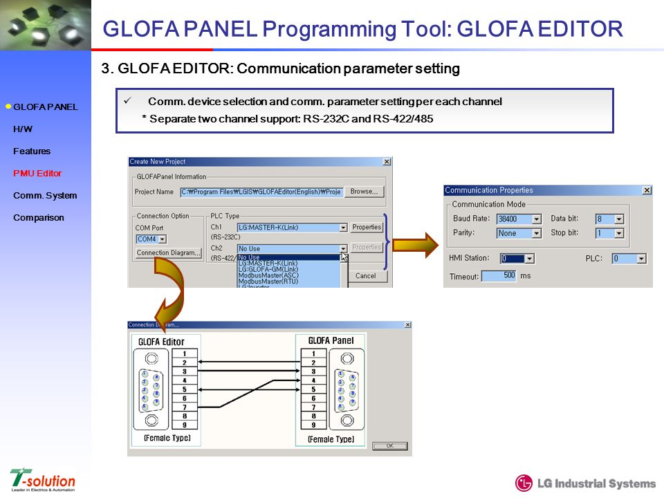 3.GLOFA EDITOR: Communication parameter setting Comm.