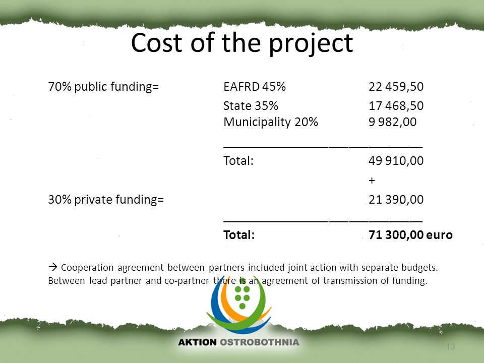 Cost of the project 70% public funding=EAFRD 45%22 459,50 State 35%17 468,50 Municipality 20%9 982,00 ______________________________ Total:49 910,00 + 30% private funding=21 390,00 ______________________________ Total:71 300,00 euro Cooperation agreement between partners included joint action with separate budgets.