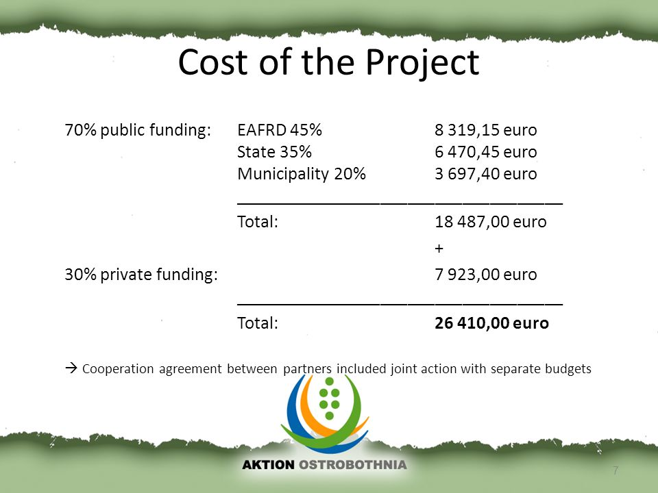 Cost of the Project 70% public funding:EAFRD 45%8 319,15 euro State 35%6 470,45 euro Municipality 20%3 697,40 euro ____________________________________ Total:18 487,00 euro + 30% private funding:7 923,00 euro ____________________________________ Total:26 410,00 euro Cooperation agreement between partners included joint action with separate budgets 7
