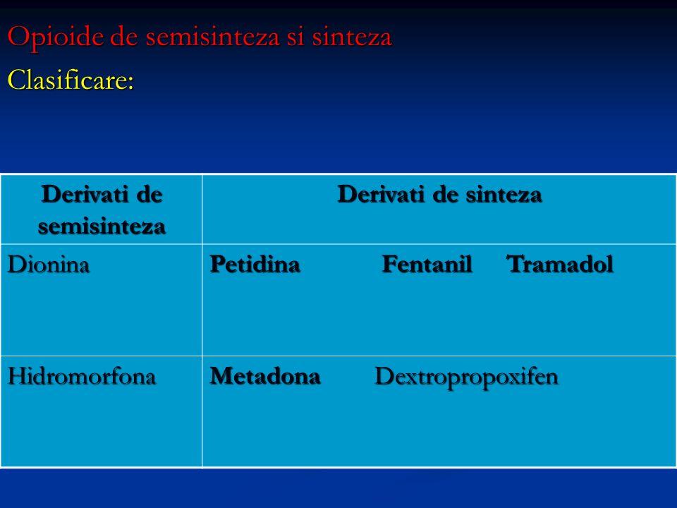 Opioide de semisinteza si sinteza Clasificare: Derivati de semisinteza Derivati de sinteza Dionina Petidina Fentanil Tramadol Hidromorfona Metadona De