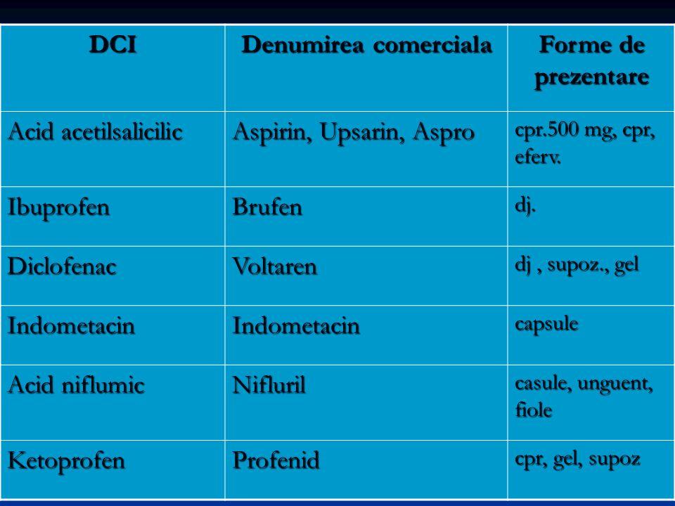 DCI Denumirea comerciala Forme de prezentare Acid acetilsalicilic Aspirin, Upsarin, Aspro cpr.500 mg, cpr, eferv. IbuprofenBrufendj. DiclofenacVoltare