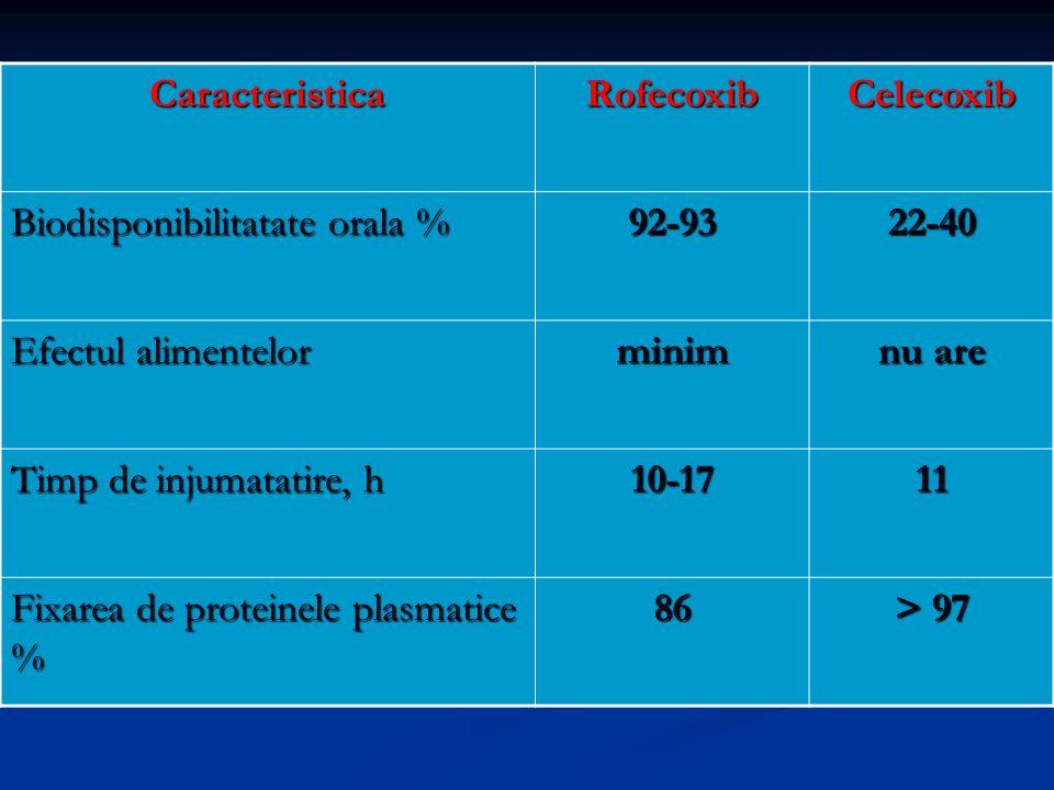 CaracteristicaRofecoxibCelecoxib Biodisponibilitatate orala % 92-9322-40 Efectul alimentelor minim nu are Timp de injumatatire, h 10-1711 Fixarea de p