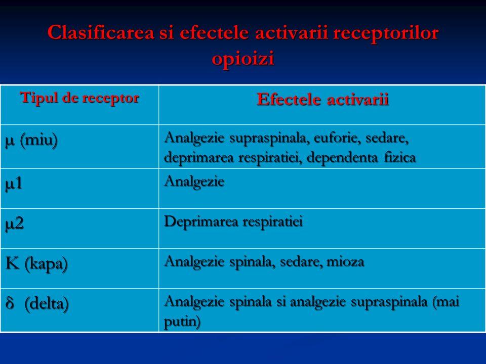 Clasificarea si efectele activarii receptorilor opioizi Tipul de receptor Efectele activarii µ (miu) Analgezie supraspinala, euforie, sedare, deprimar