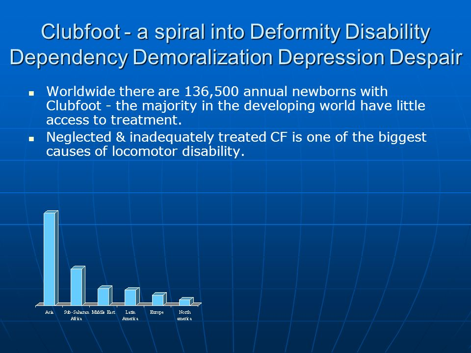 Clubfoot - a spiral into Deformity Disability Dependency Demoralization Depression Despair Worldwide there are 136,500 annual newborns with Clubfoot - the majority in the developing world have little access to treatment.