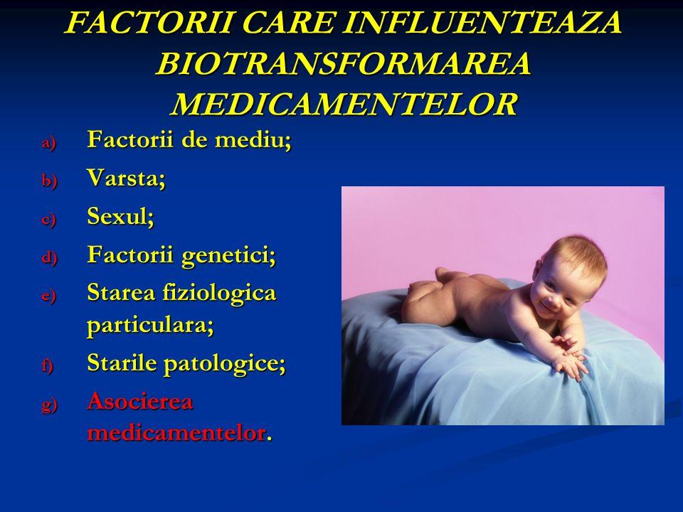 FACTORII CARE INFLUENTEAZA BIOTRANSFORMAREA MEDICAMENTELOR a) Factorii de mediu; b) Varsta; c) Sexul; d) Factorii genetici; e) Starea fiziologica part