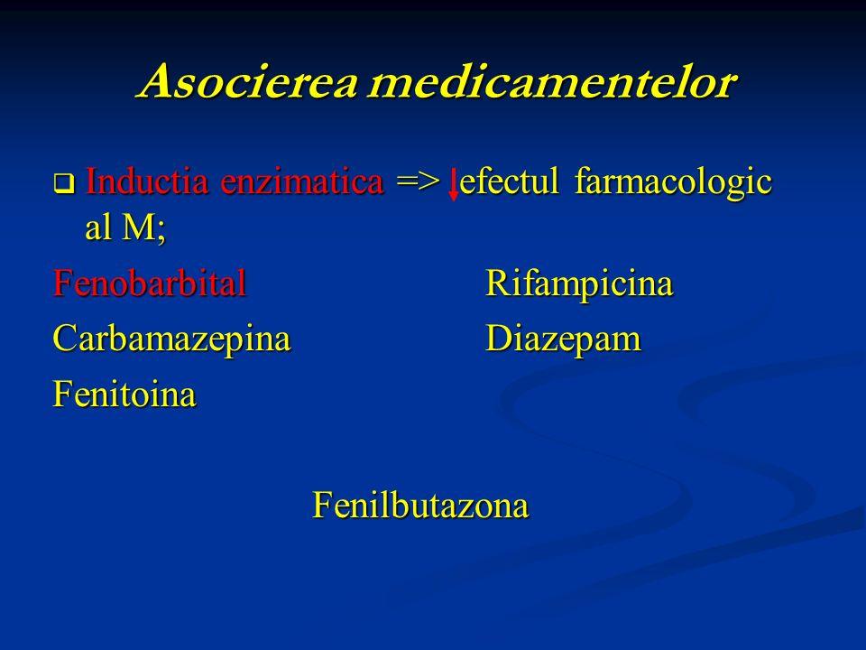 Asocierea medicamentelor Inductia enzimatica => efectul farmacologic al M; Inductia enzimatica => efectul farmacologic al M; FenobarbitalRifampicina C