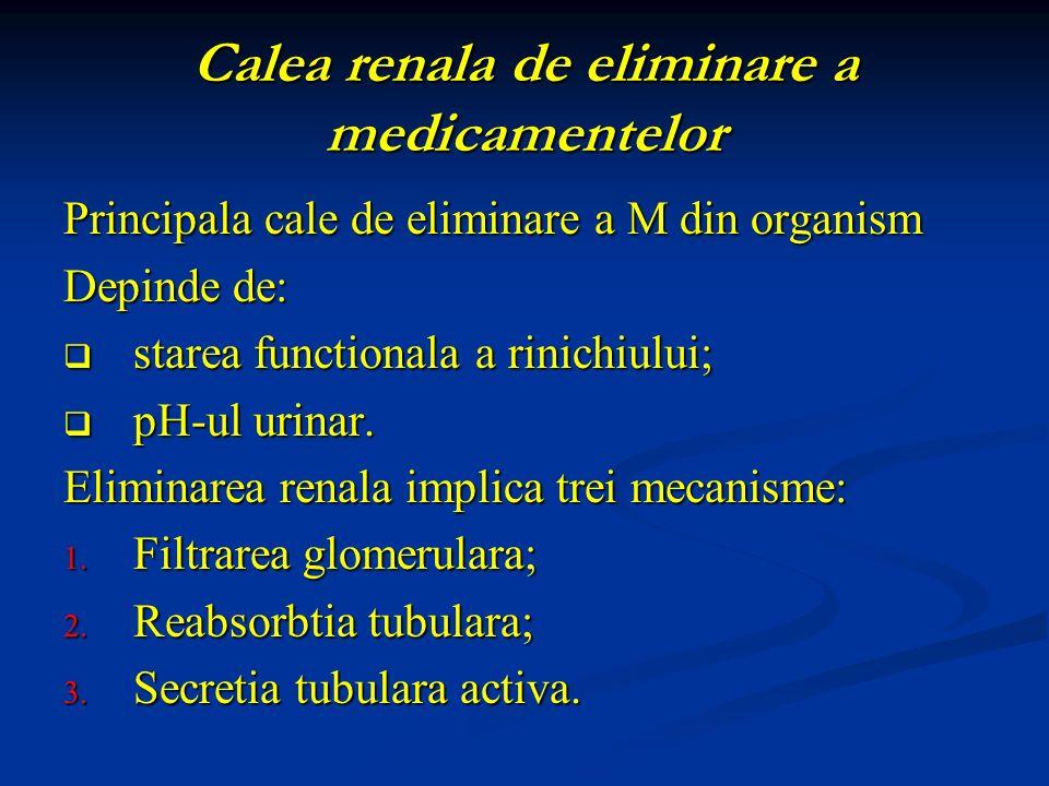 Calea renala de eliminare a medicamentelor Principala cale de eliminare a M din organism Depinde de: starea functionala a rinichiului; starea function