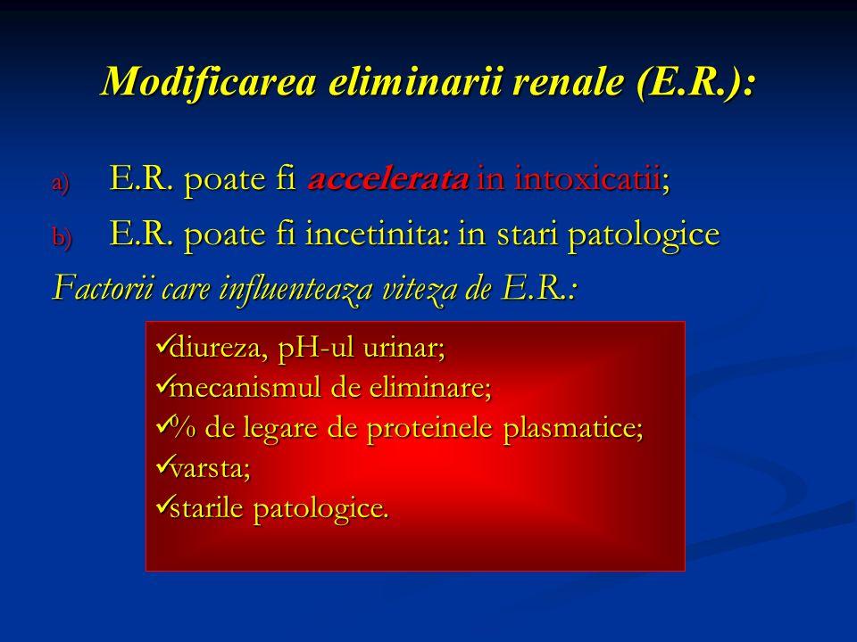 Modificarea eliminarii renale (E.R.): a) E.R. poate fi accelerata in intoxicatii; b) E.R. poate fi incetinita: in stari patologice Factorii care influ