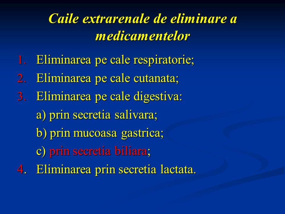 Caile extrarenale de eliminare a medicamentelor 1. Eliminarea pe cale respiratorie; 2. Eliminarea pe cale cutanata; 3. Eliminarea pe cale digestiva: a