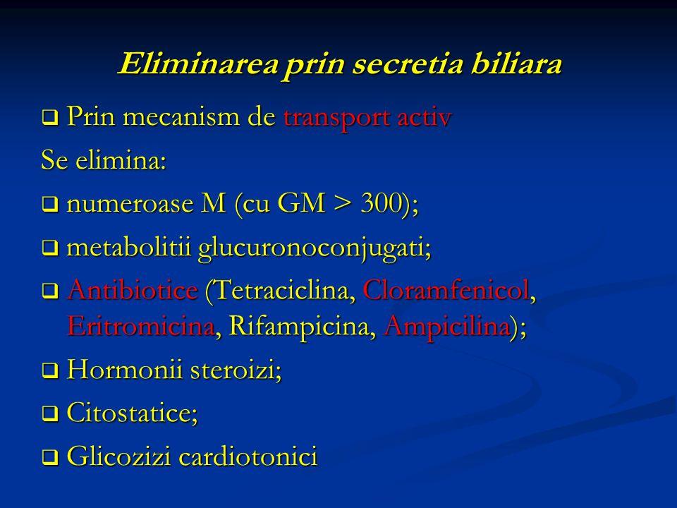 Eliminarea prin secretia biliara Prin mecanism de transport activ Prin mecanism de transport activ Se elimina: numeroase M (cu GM > 300); numeroase M