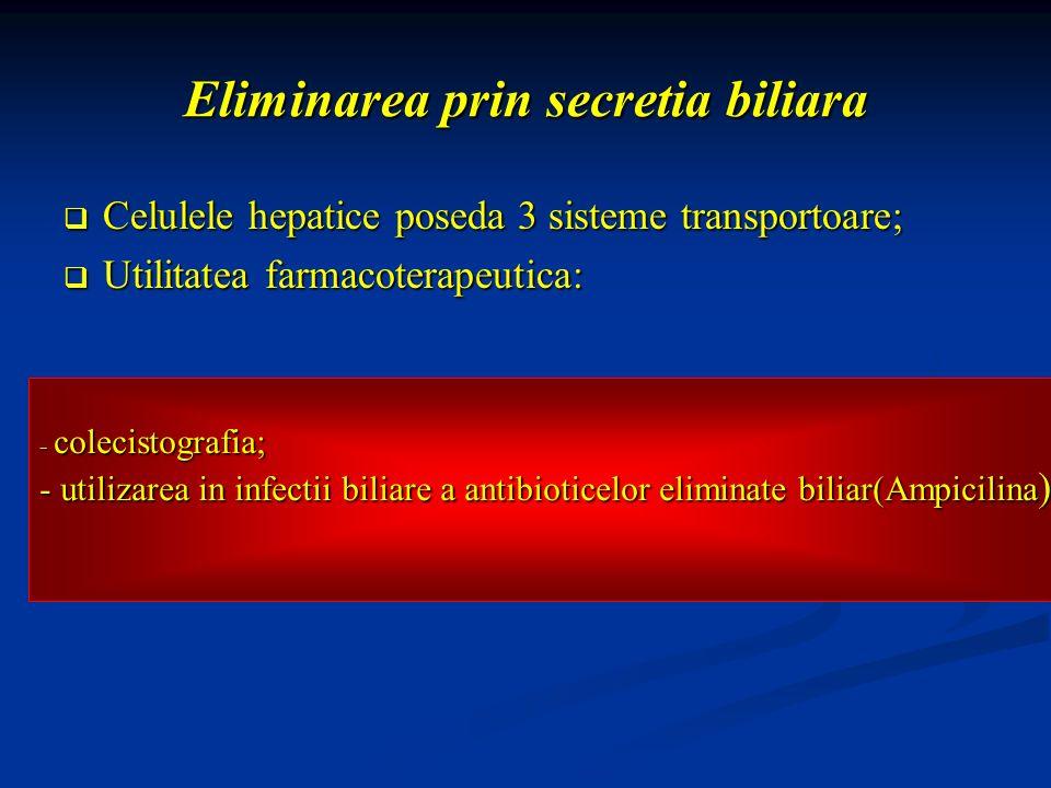 Eliminarea prin secretia biliara Celulele hepatice poseda 3 sisteme transportoare; Celulele hepatice poseda 3 sisteme transportoare; Utilitatea farmac